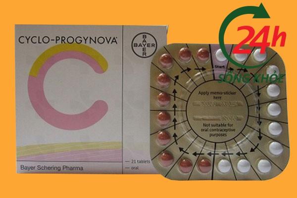 Cyclo Progynova
