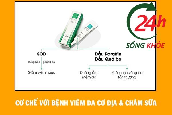 Cơ chế của Sodermix với bệnh Viêm da cơ địa, Chàm sữa