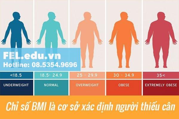 Thuốc tăng cân tốt nhất hiện nay