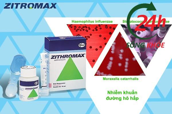 Zithromax có thành phần chính là Azithromycin