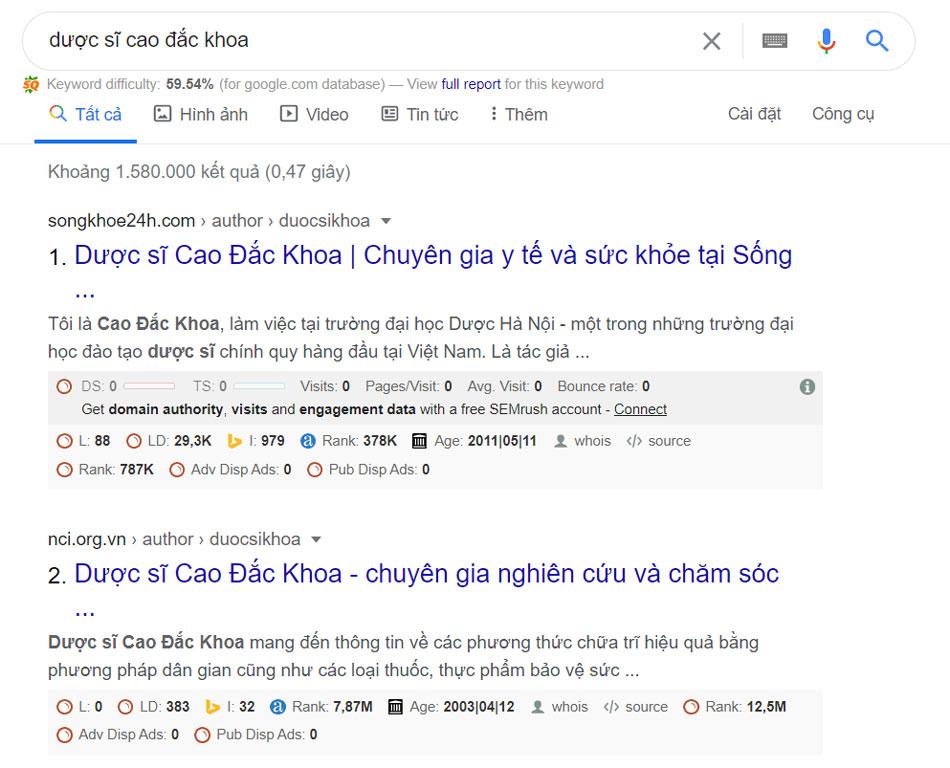 Các Website quản lý của dược sĩ Cao Đắc Khoa