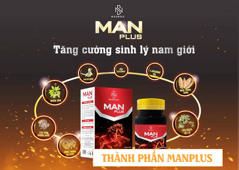 Thành phần của Manplus