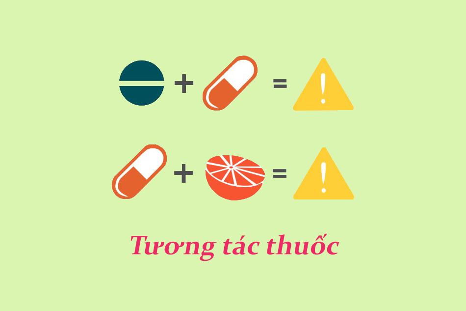 Tương tác khi sử dụng thuốc